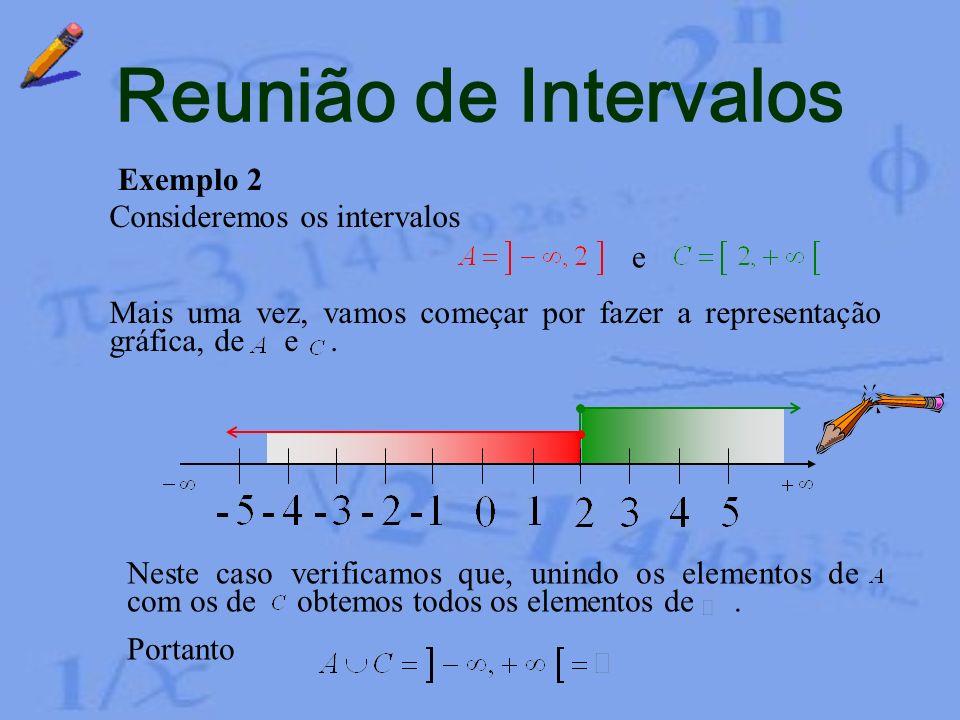 Reunião de Intervalos Consideremos os intervalos Comecemos por fazer a representação gráfica de e. e Exemplo 1 Assim,
