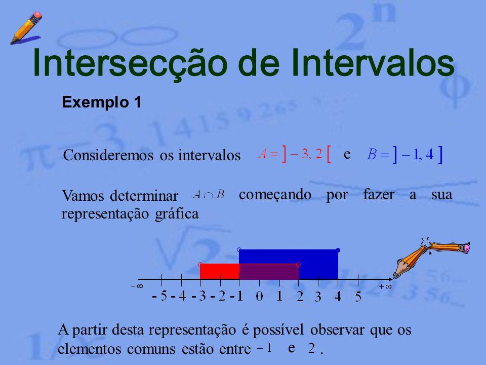 Intersecção de Intervalos Sendo os intervalos conjuntos, cujos elementos são números reais, é possível, quando temos dois ou mais intervalos, fazer a