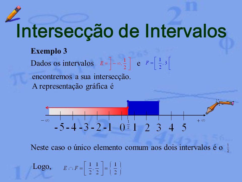 Intersecção de Intervalos Não existem elementos comuns aos dois intervalos. A intersecção é assim um conjunto vazio Sejam Exemplo 2 Façamos a sua repr
