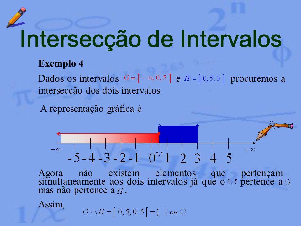 Intersecção de Intervalos Exemplo 3 Dados os intervalos e encontremos a sua intersecção. A representação gráfica é Neste caso o único elemento comum a