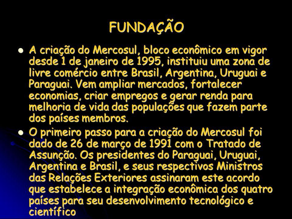 FUNDAÇÃO A criação do Mercosul, bloco econômico em vigor desde 1 de janeiro de 1995, instituiu uma zona de livre comércio entre Brasil, Argentina, Uru