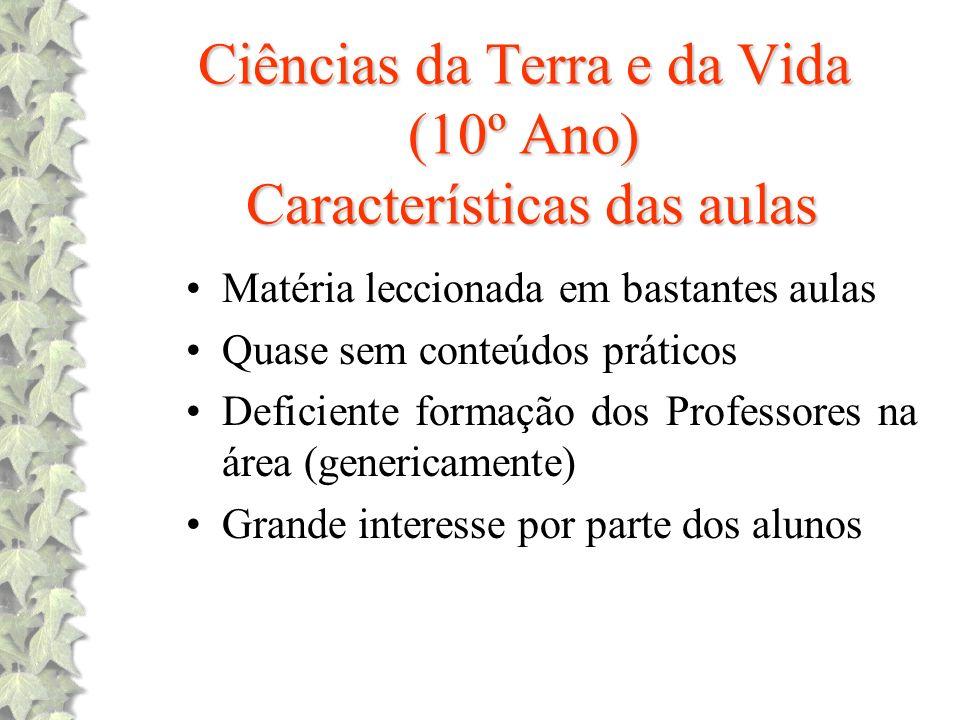 Ciências da Terra e da Vida (10º Ano) Características das aulas Matéria leccionada em bastantes aulas Quase sem conteúdos práticos Deficiente formação