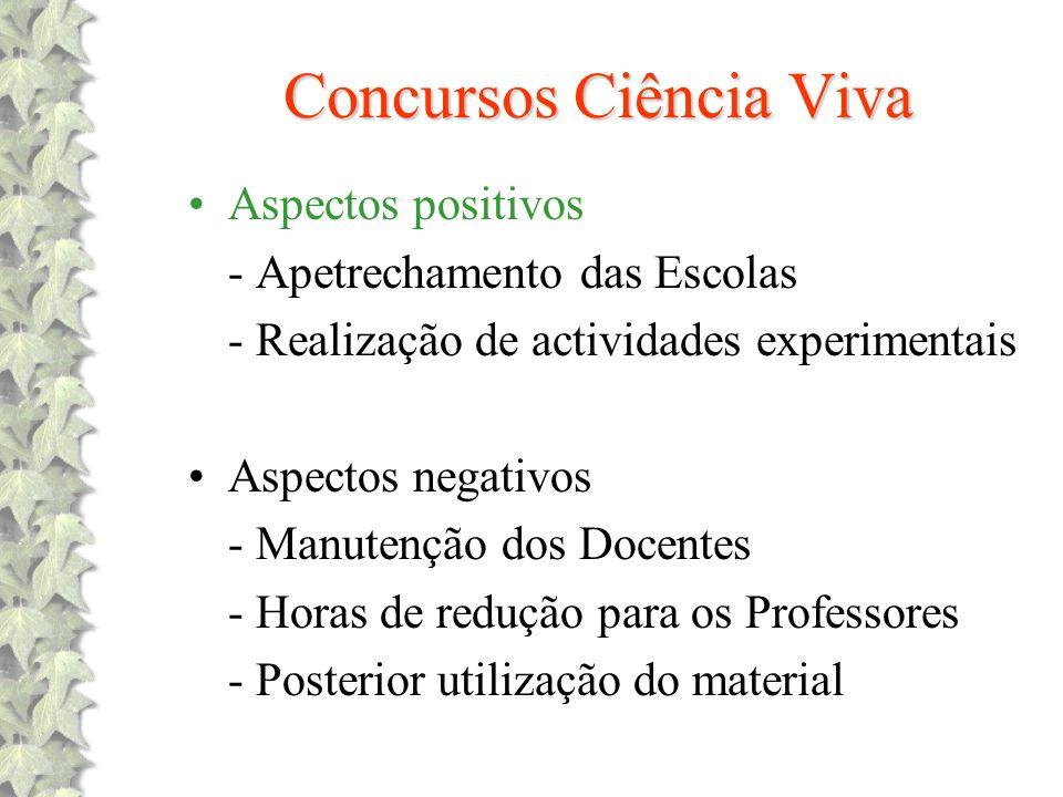 Concursos Ciência Viva Aspectos positivos - Apetrechamento das Escolas - Realização de actividades experimentais Aspectos negativos - Manutenção dos D
