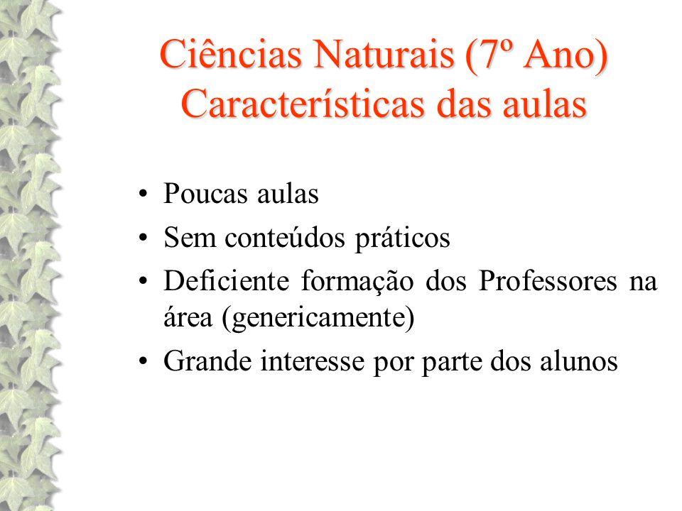 Ciências Naturais (7º Ano) Características das aulas Poucas aulas Sem conteúdos práticos Deficiente formação dos Professores na área (genericamente) G