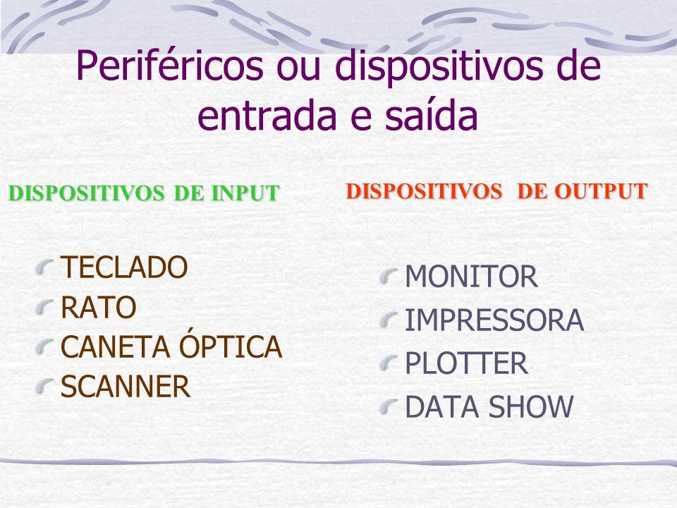 Periféricos ou dispositivos de entrada e saída TECLADO RATO CANETA ÓPTICA SCANNER MONITOR IMPRESSORA PLOTTER DATA SHOW DISPOSITIVOS DE INPUT DISPOSITI