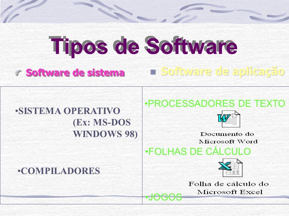 Tipos de Software Software de sistema n Software de aplicação SISTEMA OPERATIVO (Ex: MS-DOS WINDOWS 98) COMPILADORES PROCESSADORES DE TEXTO FOLHAS DE