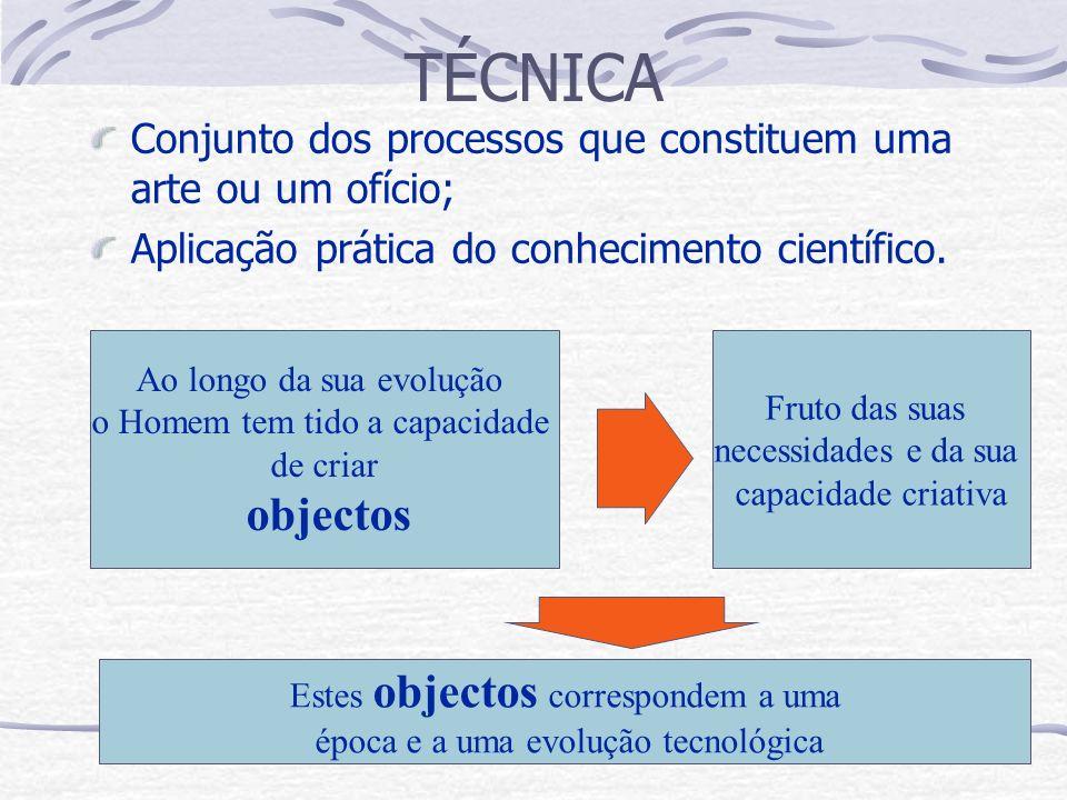 Tipos de Software Software de sistema n Software de aplicação SISTEMA OPERATIVO (Ex: MS-DOS WINDOWS 98) COMPILADORES PROCESSADORES DE TEXTO FOLHAS DE CÁLCULO JOGOS
