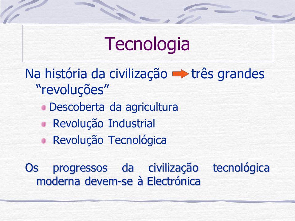 Tecnologia Na história da civilização três grandes revoluções Descoberta da agricultura Revolução Industrial Revolução Tecnológica Os progressos da ci