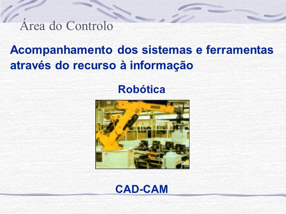 Área do Controlo Acompanhamento dos sistemas e ferramentas através do recurso à informação Robótica CAD-CAM