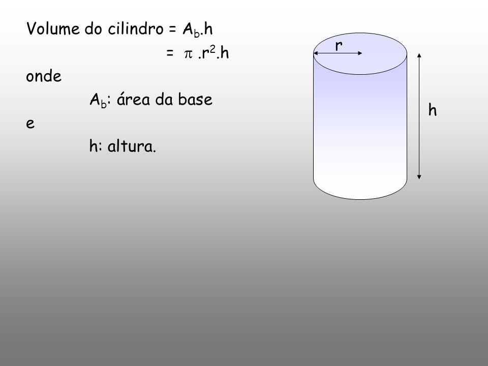 Volume do cilindro = A b.h =.r 2.h onde A b : área da base e h: altura. h r