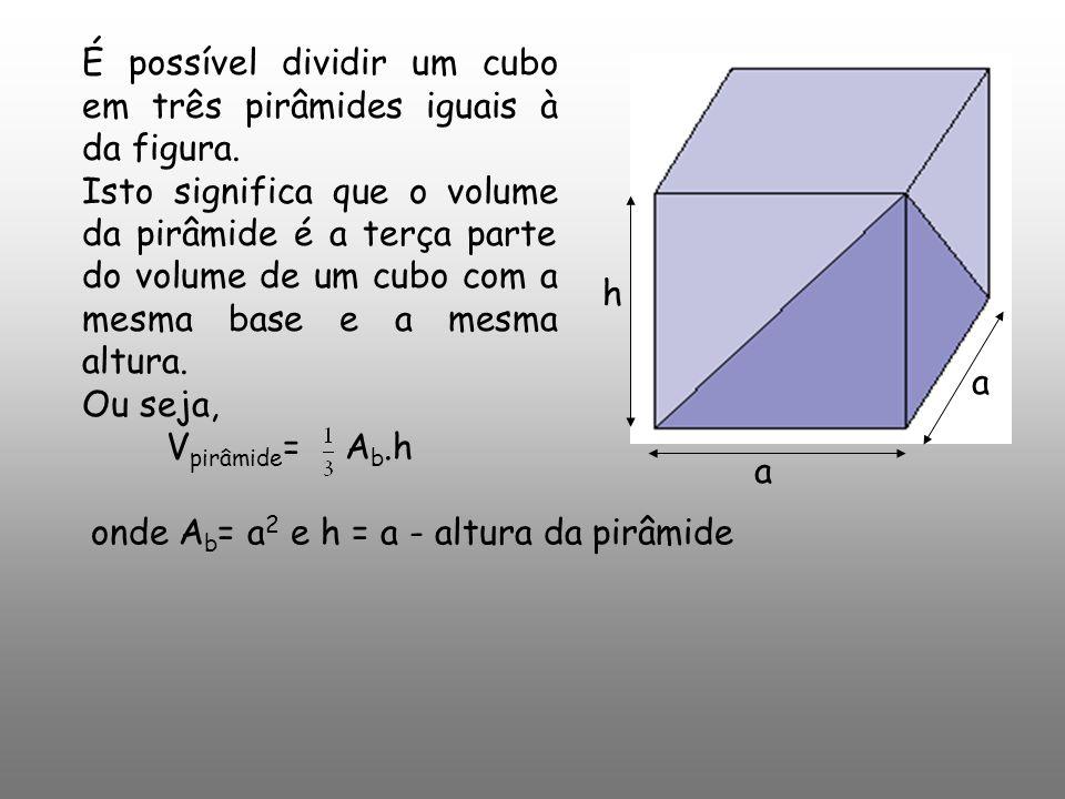 V pirâmide = A b.h onde A b = a 2 e h = a - altura da pirâmide a a h É possível dividir um cubo em três pirâmides iguais à da figura.
