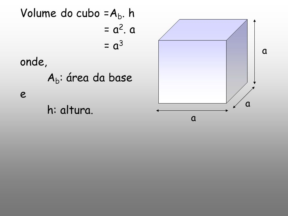 Volume do cubo =A b. h = a 2. a = a3a3 onde, A b : área da base e h: altura. a a a