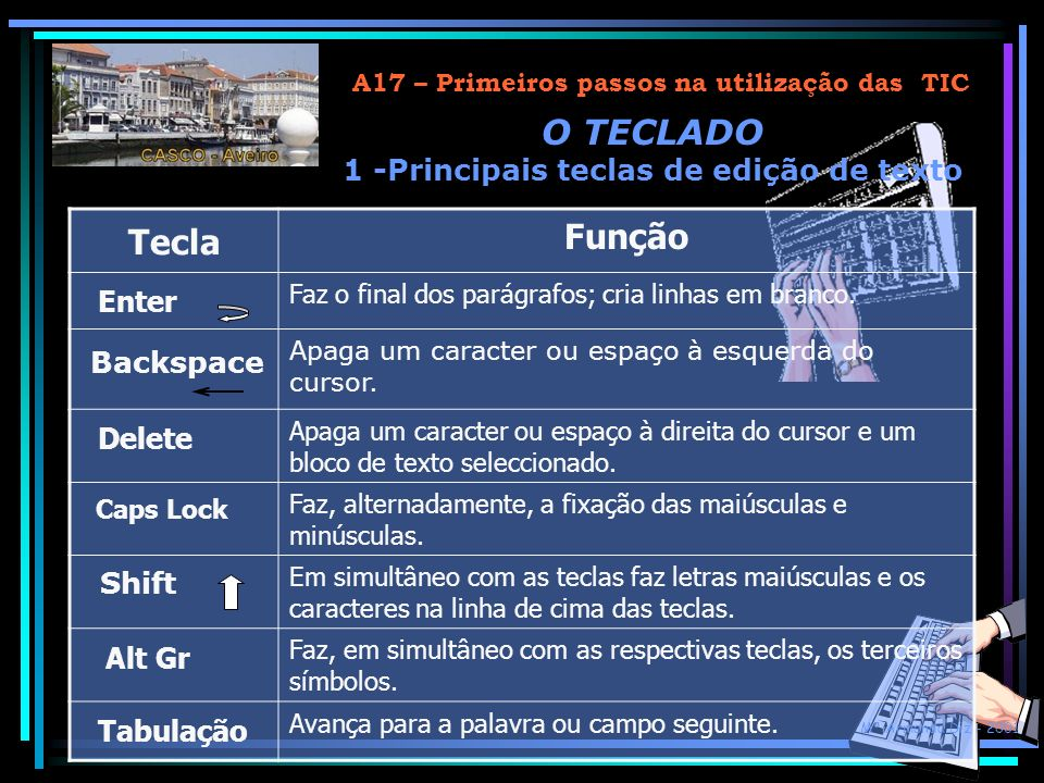 A17 – Primeiros passos na utilização das TIC O TECLADO 1 -Principais teclas de edição de texto Tecla Função Enter Faz o final dos parágrafos; cria linhas em branco.
