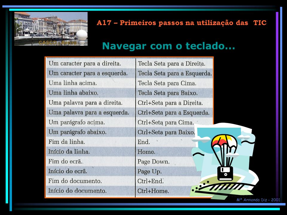 A17 – Primeiros passos na utilização das TIC O TECLADO 1 -Principais teclas de edição de texto Tecla Função Enter Faz o final dos parágrafos; cria lin