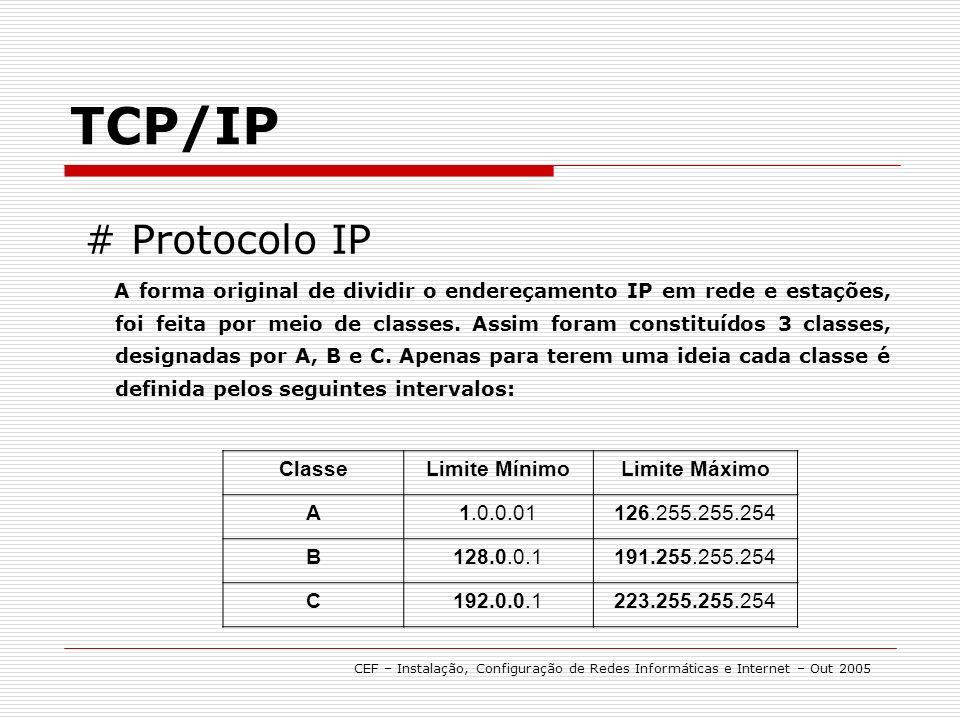 TCP/IP A forma original de dividir o endereçamento IP em rede e estações, foi feita por meio de classes.