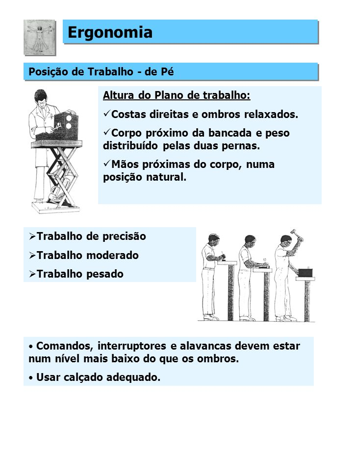 Ergonomia Altura do Plano de trabalho: Costas direitas e ombros relaxados. Corpo próximo da bancada e peso distribuído pelas duas pernas. Mãos próxima