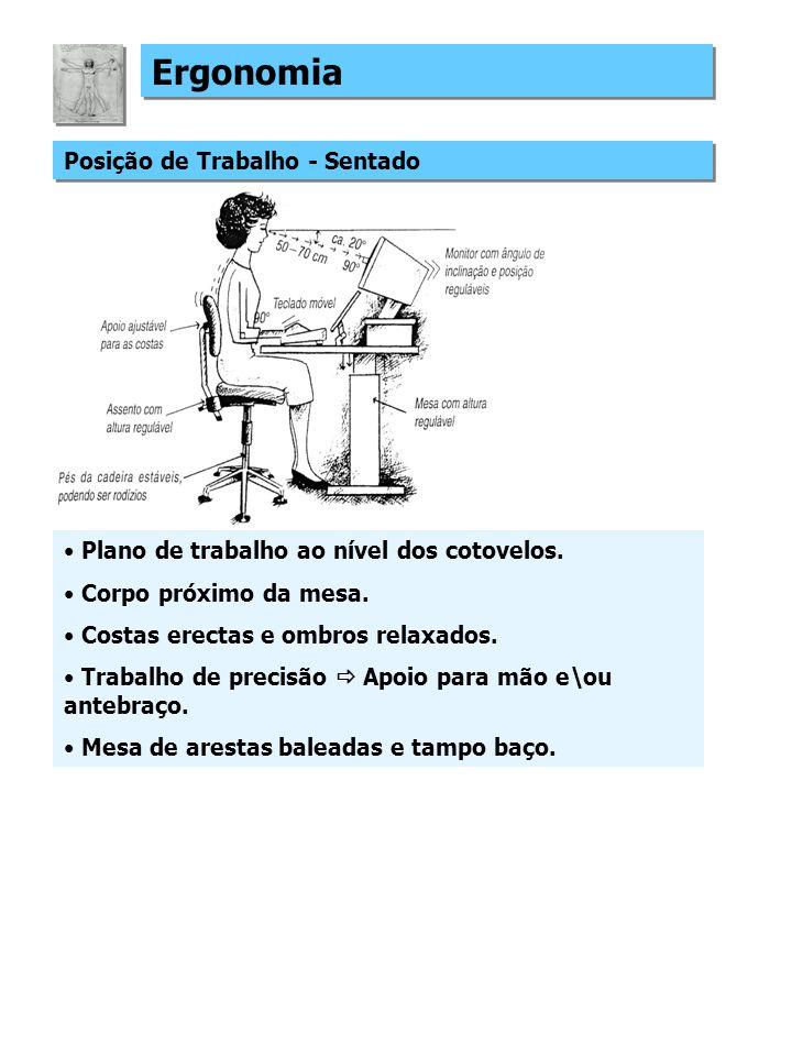 Ergonomia Posição de Trabalho - Sentado Plano de trabalho ao nível dos cotovelos. Corpo próximo da mesa. Costas erectas e ombros relaxados. Trabalho d