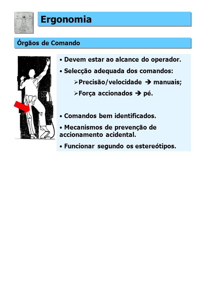 Ergonomia Órgãos de Comando Devem estar ao alcance do operador. Selecção adequada dos comandos: Precisão/velocidade manuais; Força accionados pé. Coma