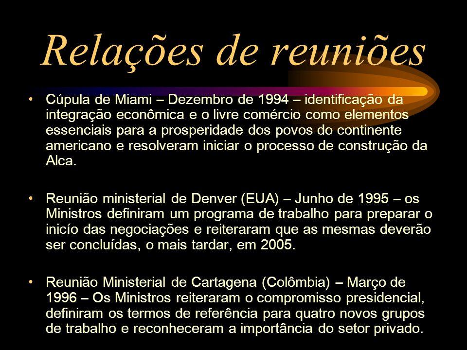 Relações de reuniões Cúpula de Miami – Dezembro de 1994 – identificação da integração econômica e o livre comércio como elementos essenciais para a pr