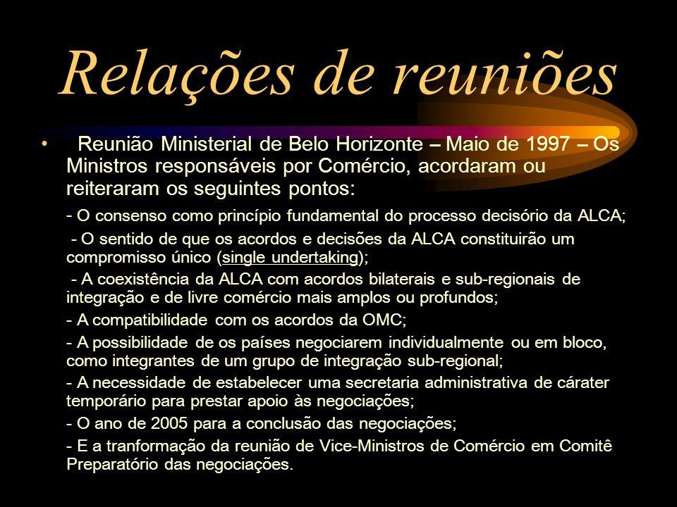 Relações de reuniões Reunião Ministerial de Belo Horizonte – Maio de 1997 – Os Ministros responsáveis por Comércio, acordaram ou reiteraram os seguint