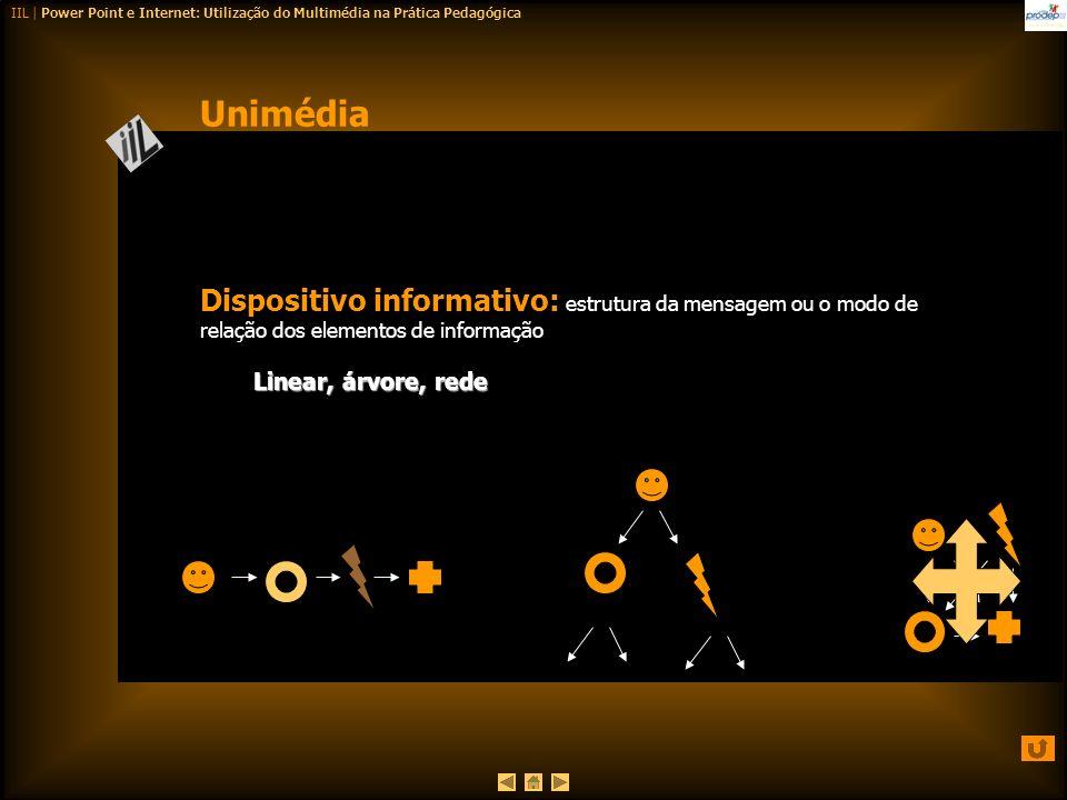 IIL | Power Point e Internet: Utilização do Multimédia na Prática Pedagógica Dispositivo informativo: estrutura da mensagem ou o modo de relação dos e