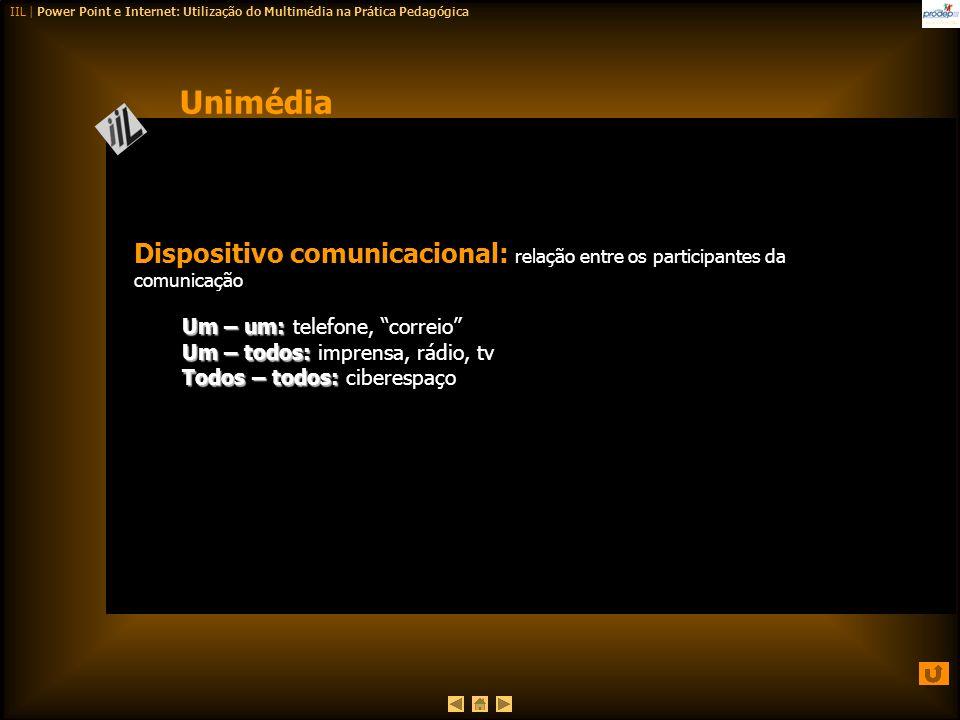 IIL | Power Point e Internet: Utilização do Multimédia na Prática Pedagógica Dispositivo comunicacional: relação entre os participantes da comunicação