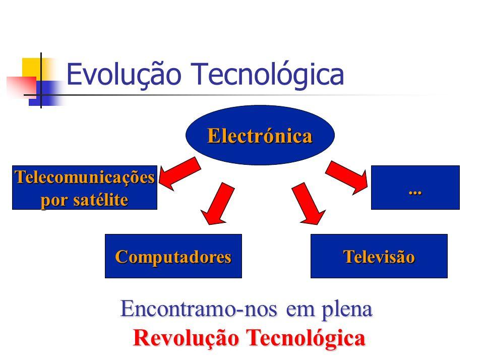 Evolução Tecnológica Electrónica Telecomunicações por satélite TelevisãoComputadores...