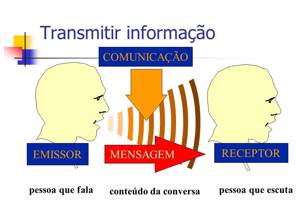 Transmitir informação EMISSOR MENSAGEM conteúdo da conversa pessoa que falapessoa que escuta RECEPTOR COMUNICAÇÃO