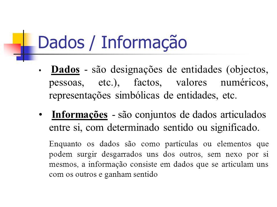 Dados / Informação Dados - são designações de entidades (objectos, pessoas, etc.), factos, valores numéricos, representações simbólicas de entidades, etc.
