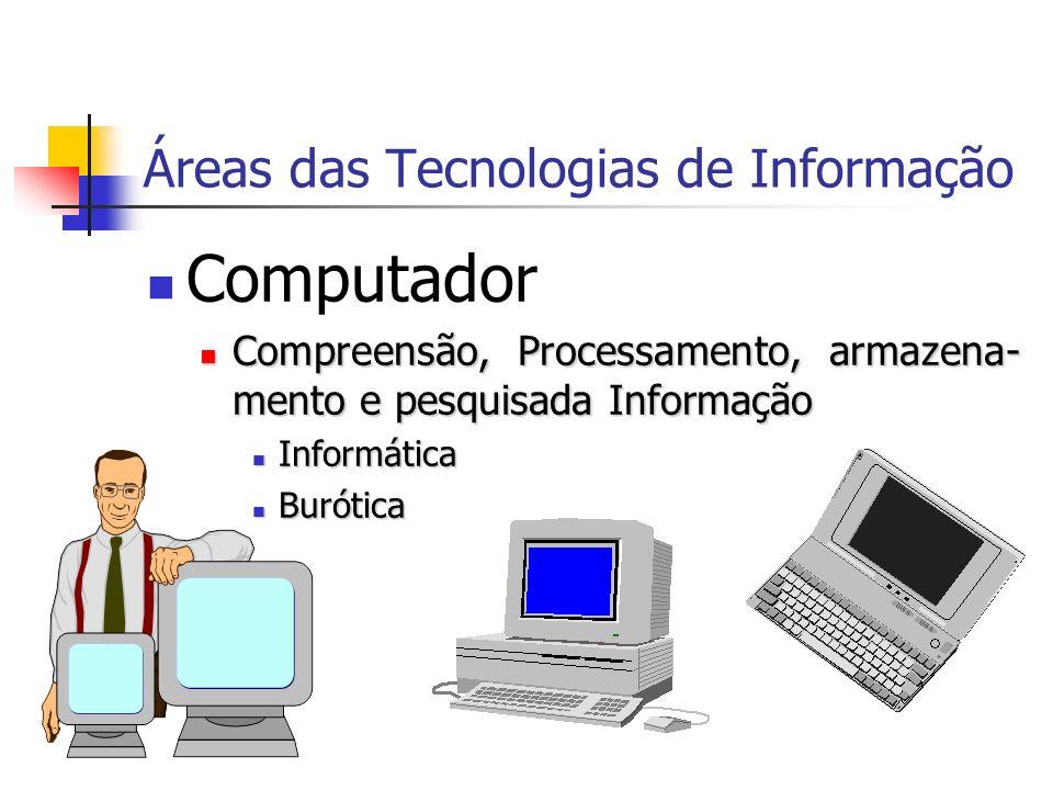 Áreas das Tecnologias de Informação Computador Compreensão, Processamento, armazena- mento e pesquisada Informação Compreensão, Processamento, armazena- mento e pesquisada Informação Informática Informática Burótica Burótica
