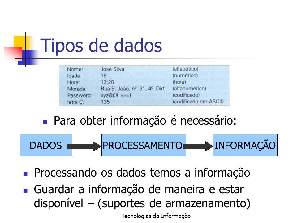 Tecnologias da Informação Hirarquia dos componentes da informação Caracteres – Podem ser: Numéricos Alfabéticos Sinais de pontuação.