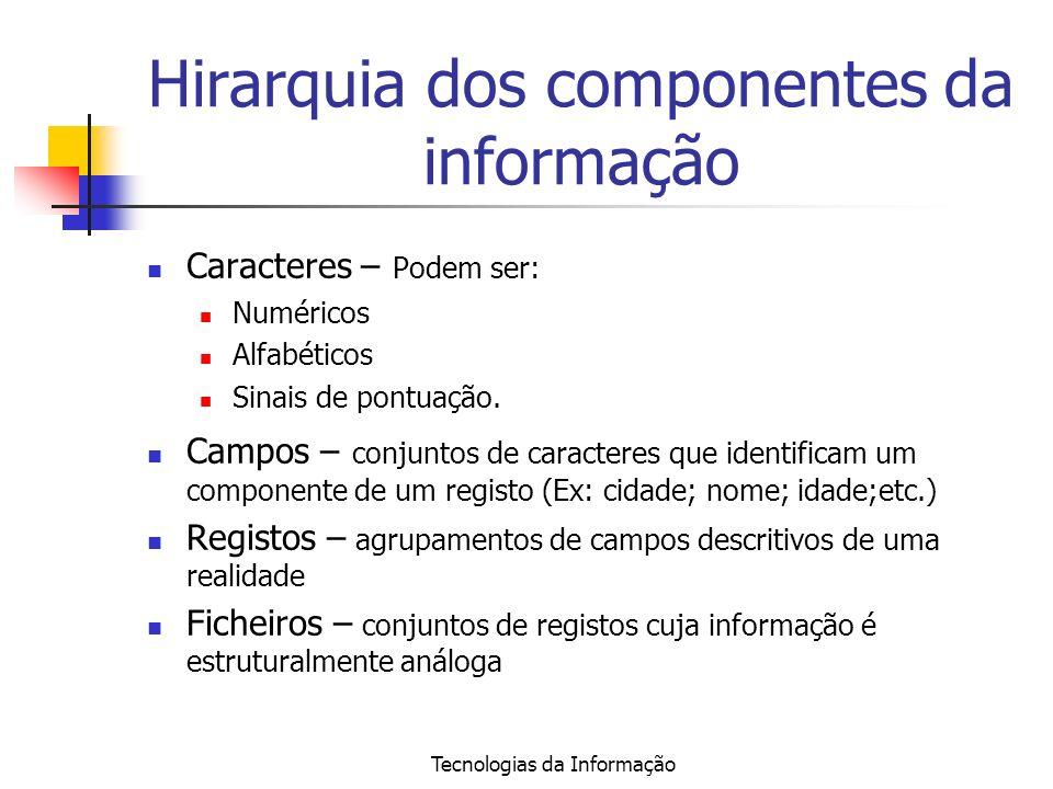 Processamento da Informação PROCESSAMENTO PROCESSAMENTO : Conjunto de operações que permitem a manipulação de dados de modo a produzir informação.