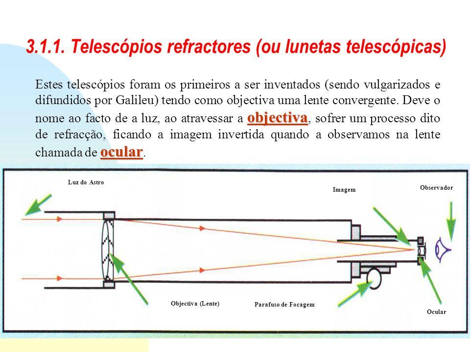 3.1.1. Telescópios refractores (ou lunetas telescópicas) objectiva ocular objectiva ocular Estes telescópios foram os primeiros a ser inventados (send