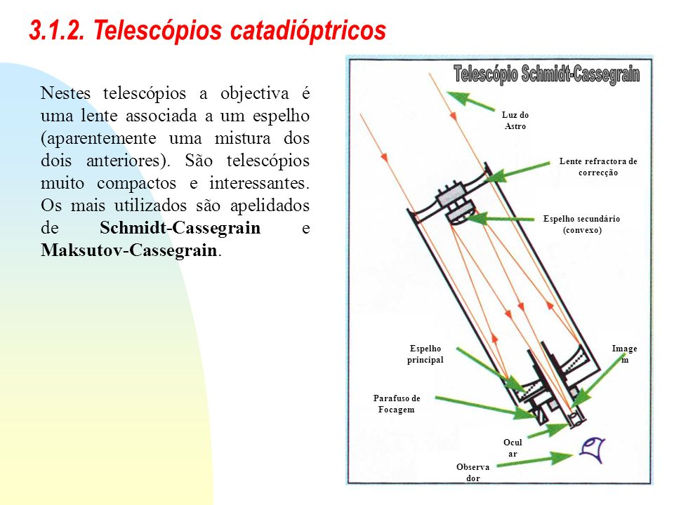 3.1.2. Telescópios catadióptricos Nestes telescópios a objectiva é uma lente associada a um espelho (aparentemente uma mistura dos dois anteriores). S