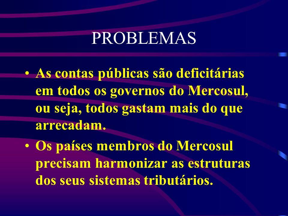 PROBLEMAS As contas públicas são deficitárias em todos os governos do Mercosul, ou seja, todos gastam mais do que arrecadam. Os países membros do Merc