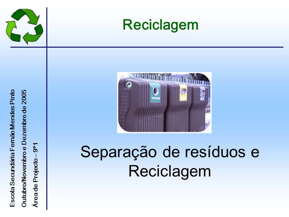 Objectivos Conhecer a Reciclagem e os seus processos de recolha selectiva.