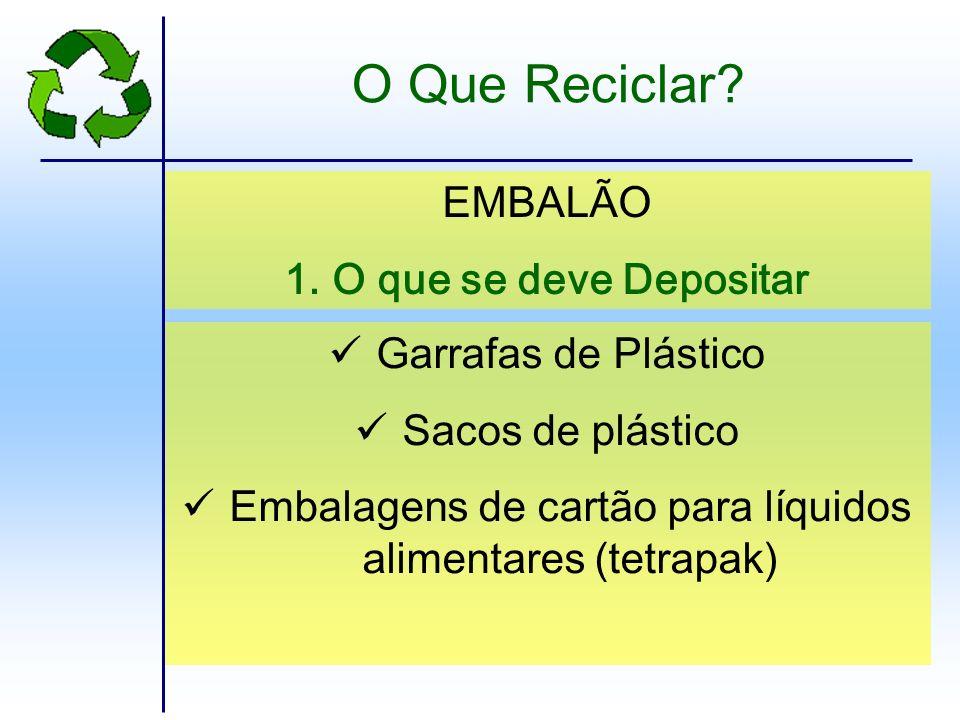 Embalagens que tenham contido produtos tóxicos Embalagens que tenham contido combustível ou óleo Embalagens que tenham contido gorduras Tachos, talheres, Ferramentas EMBALÃO 1.O que não se deve Depositar O Que Reciclar?