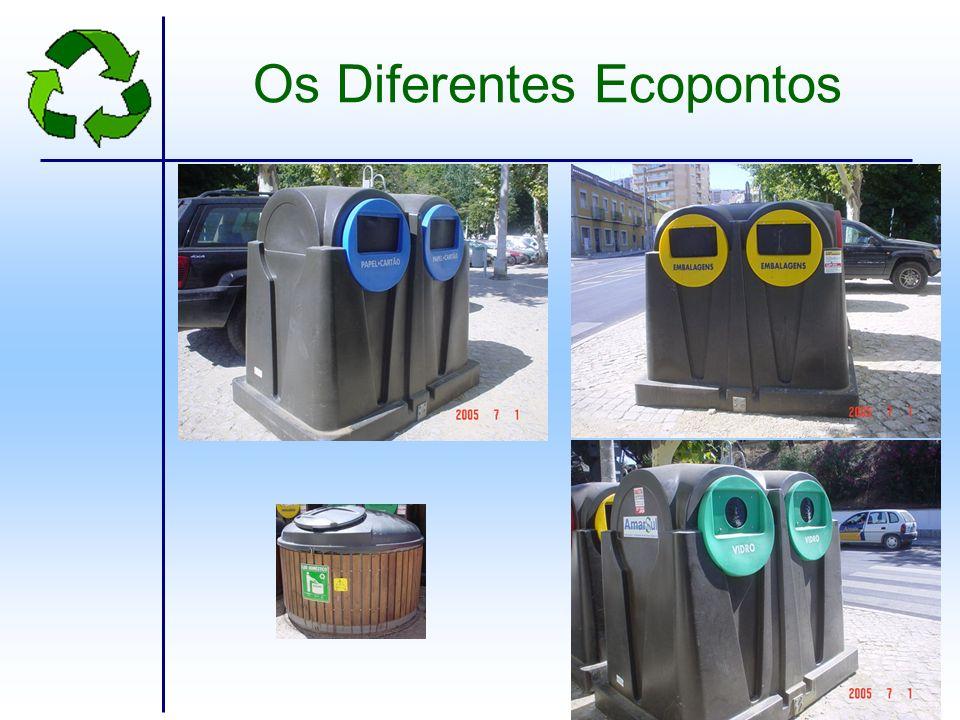 Quantitativos recolhidos em Almada Fonte: Câmara Municipal de Almada