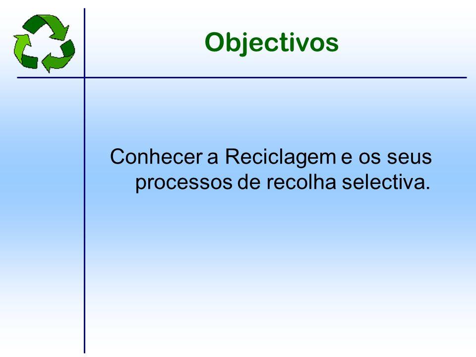 Metodologia 1.O que é a Reciclagem.2.Os três Rs 3.Porquê Reciclar.