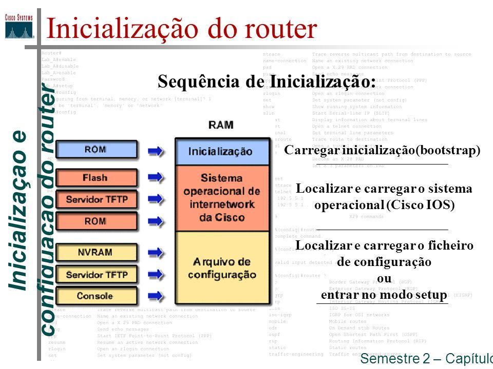 Inicializaçao e configuaçao do router Semestre 2 – Capítulo 5 Inicialização do router Carregar inicialização(bootstrap) O bootstrap (operação simples e predefinida) carrega instruções que em retorno levam outras instruções a serem carregadas ou entrar em outros modos de configuração
