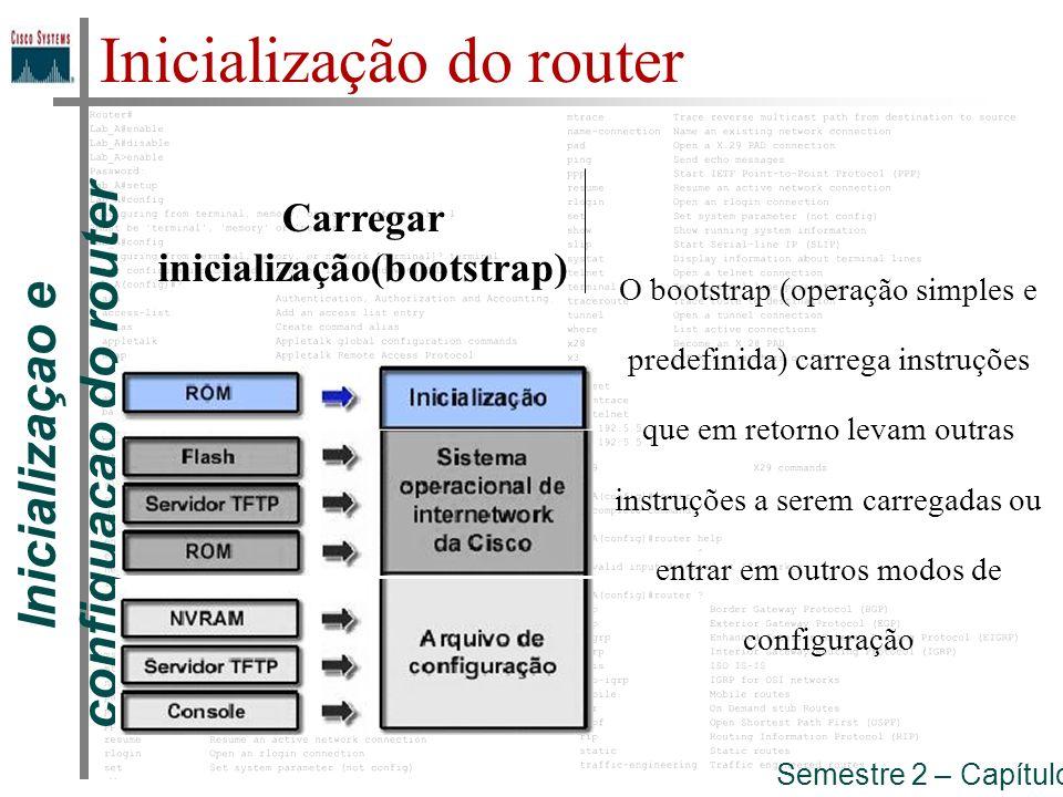Inicializaçao e configuaçao do router Semestre 2 – Capítulo 5 Inicialização do router Localizar e carregar o sistema operacional (Cisco IOS) O local do sistema operacional é exibido no campo de inicialização do ficheiro de configuração, os comandos boot system indicam a localização da imagem do IOS, sendo esta carregada localizará e indicará os componentes de hardware e software no terminal de consola