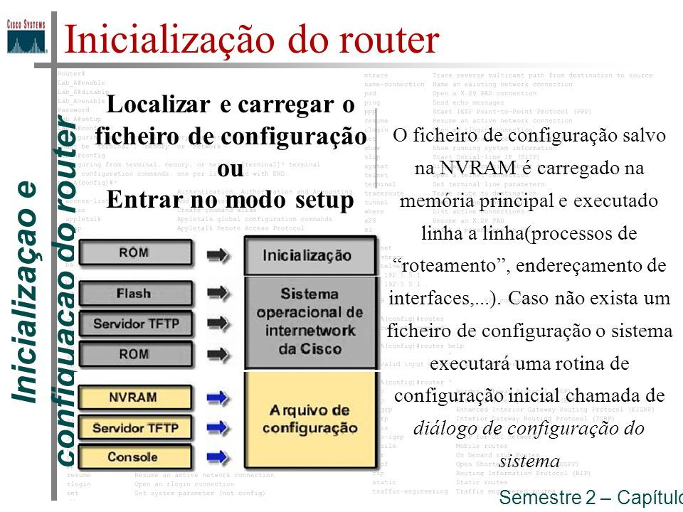 Inicializaçao e configuaçao do router Semestre 2 – Capítulo 5 Inicialização do router Localizar e carregar o ficheiro de configuração ou Entrar no mod