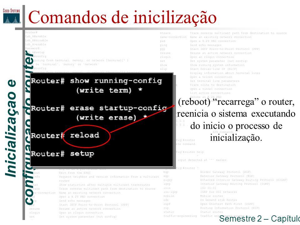 Inicializaçao e configuaçao do router Semestre 2 – Capítulo 5 Comandos de inicilização (reboot) recarrega o router, reenicia o sistema executando do i