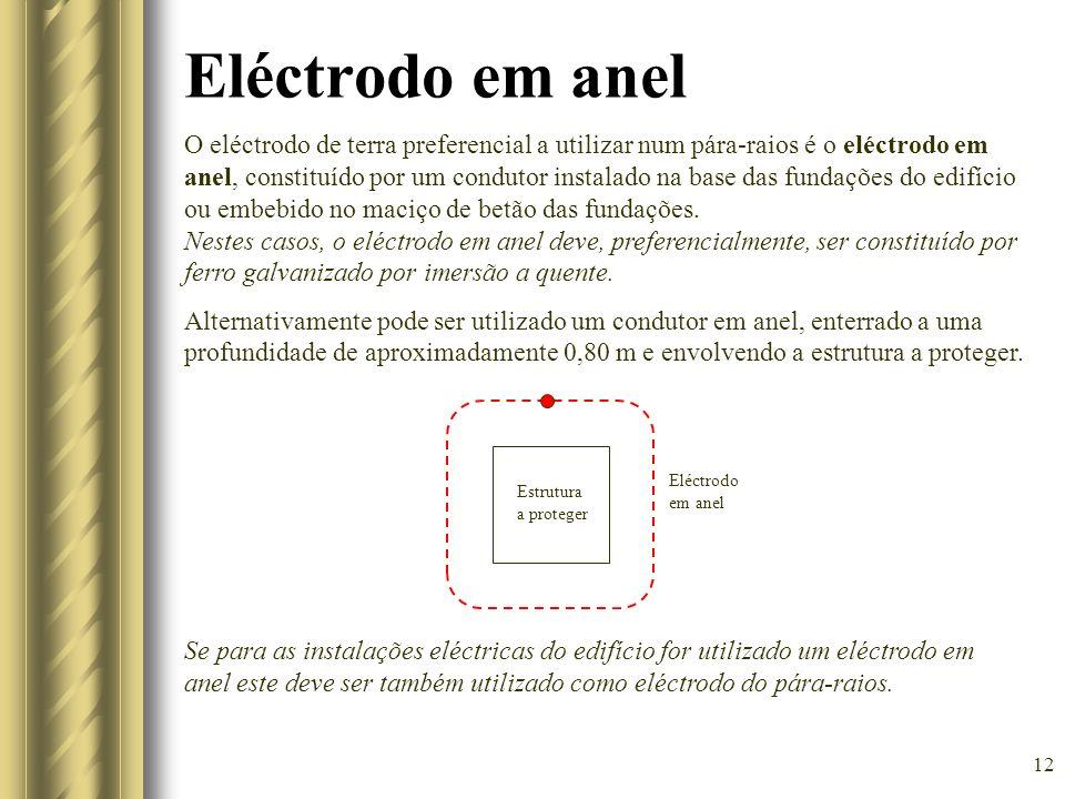 12 Eléctrodo em anel O eléctrodo de terra preferencial a utilizar num pára-raios é o eléctrodo em anel, constituído por um condutor instalado na base