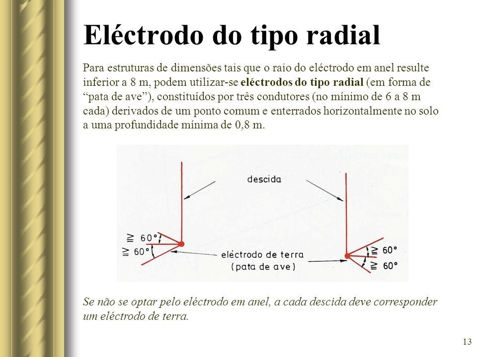 13 Eléctrodo do tipo radial Para estruturas de dimensões tais que o raio do eléctrodo em anel resulte inferior a 8 m, podem utilizar-se eléctrodos do
