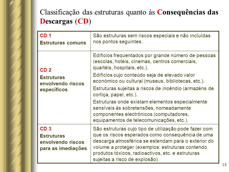 18 Classificação das estruturas quanto às Consequências das Descargas (CD) CD 1 Estruturas comuns São estruturas sem riscos especiais e não incluídas