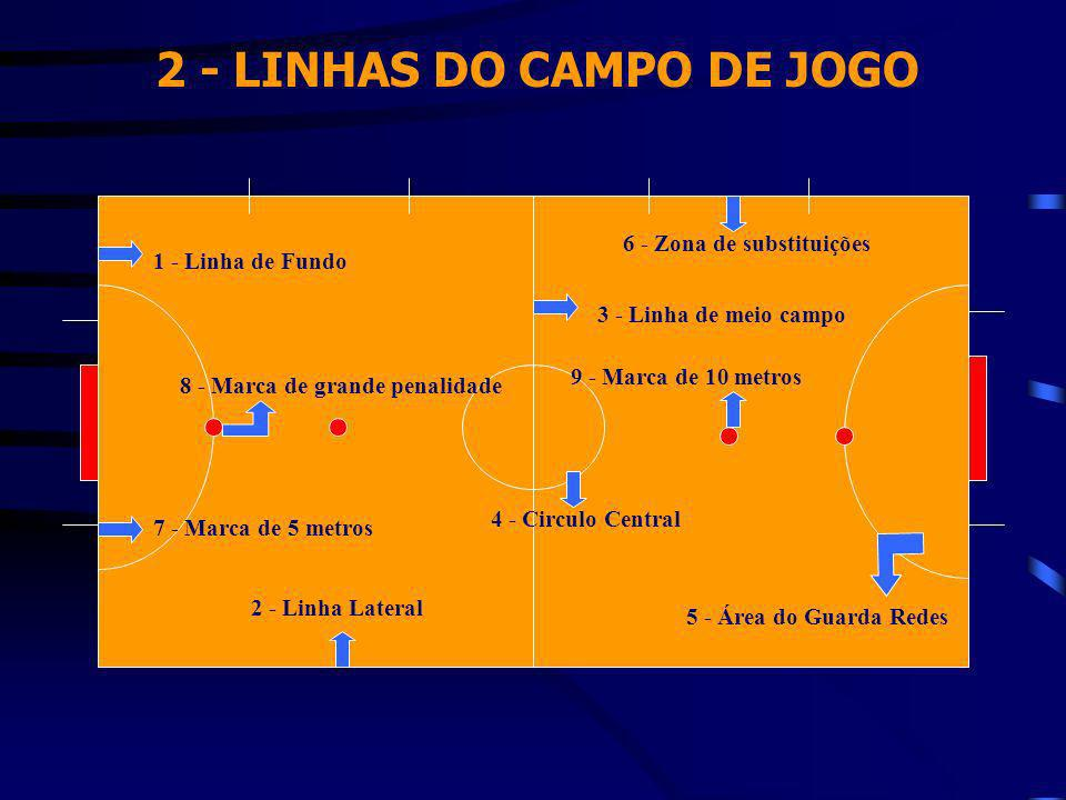 2 - LINHAS DO CAMPO DE JOGO 1 - Linha de Fundo 2 - Linha Lateral 3 - Linha de meio campo 4 - Circulo Central 5 - Área do Guarda Redes 6 - Zona de subs