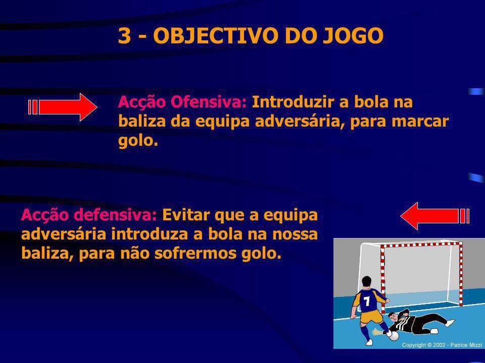 3 - OBJECTIVO DO JOGO Acção Ofensiva: Introduzir a bola na baliza da equipa adversária, para marcar golo. Acção defensiva: Evitar que a equipa adversá