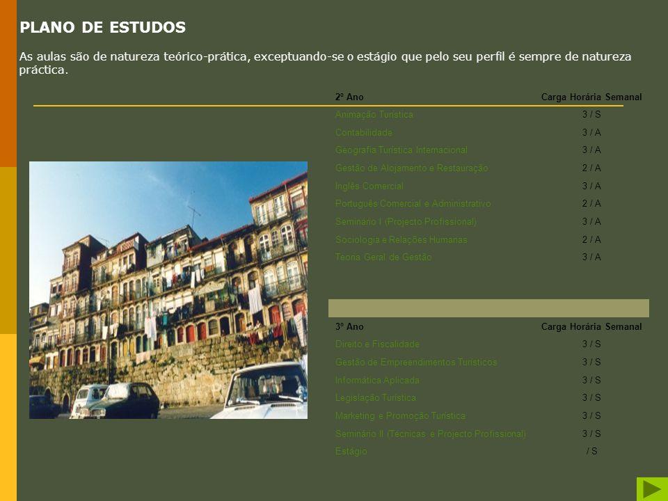 1º Ano Carga Horária Semanal Agências de Viagens3 / A Cultura Portuguesa2 / A Geografia Turística de Portugal3 / A Inglês3 / A Introdução à Economia3