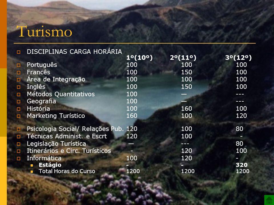 Turismo Saídas profissionais: Guias – Interpretes Regionais Recepcionista de Turismo